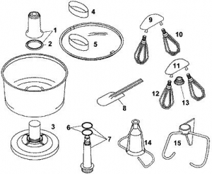 Bosch Concept Stainless Steel Bowl Parts